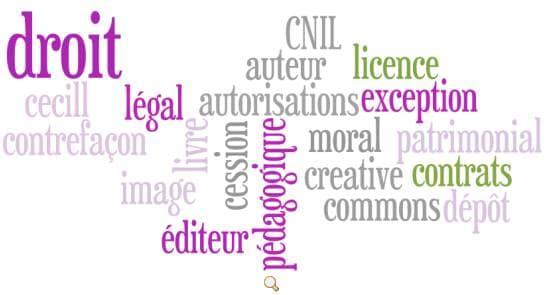 le droit d u0026 39 auteur et le droit  u00e0 l u0026 39 image