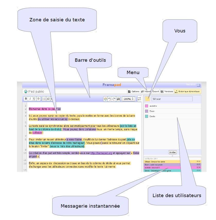 editeur texte pdf en ligne