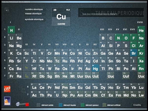 Tableau périodique interactif des éléments