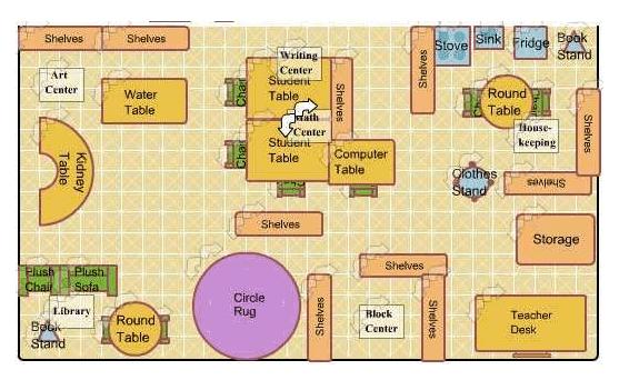 Classrrom architect dessiner le plan de sa classe en ligne for Plan en d gratuit en ligne